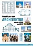 Geschichte der Architektur