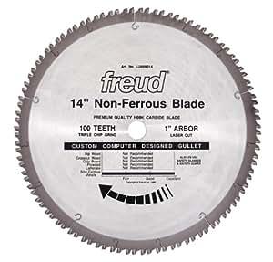Circular Saw Blade For Kitchen Food