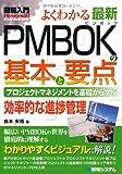図解入門よくわかる最新PMBOKの基本と要点 (How‐nual Visual Guide Book)