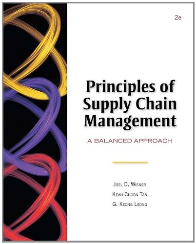 Supply Chain Management Principles Examples Templates: Supply Chain: Principles Of Supply Chain Management