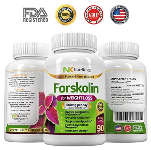 forskolin dose for weight loss