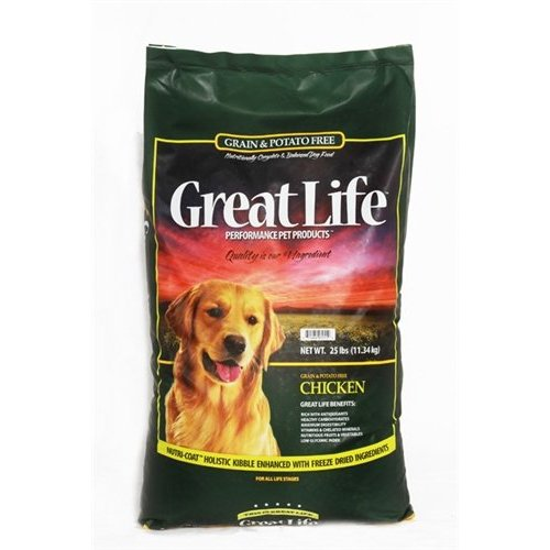Best Dog Food For Beagles 5 Top Rated Dog Foods 2017