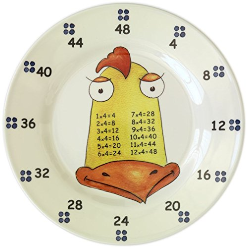 The Multiples Times Table Dinnerware Rooster Four-Midable 9 inch Melamine Plate