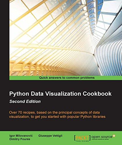 Python Books