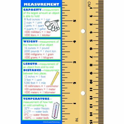 Mcdonald Publishing MC-K1177 Smart Bookmarks Measurement