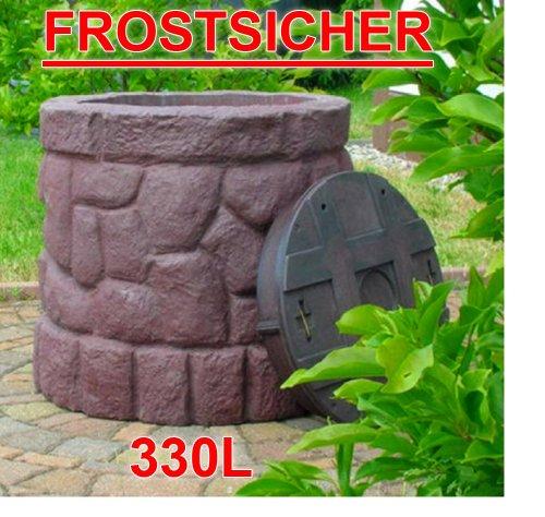 frostsicherer wasserhahn  preisvergleiche  ~ Wasserhahn Rückflussverhinderer