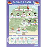 Meine Familie Wall Chart/Poster in durable laminated paper (A1 840mm x 584mm)