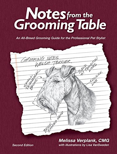 The All Breed Dog Grooming Guide Pdf Free Download
