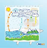 Weather Shower Curtain - EVA vinyl