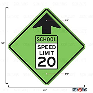 School Speed Limit 20 Ahead Sign, School Speed Limit Signs, S4-5, 30