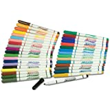 Prang Fine Line Art Markers, 36-Color Box Set (80712)
