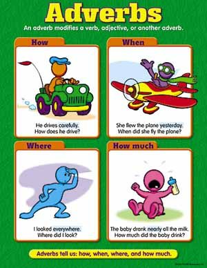 Adverbs Learning Chart - 1