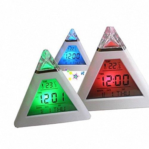 Ularma 7 Colori LED Orologio A Forma Di Piramide Nuova Moda , Sveglia Con La Temperatura (Rosso)