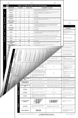 ASME Y14.5-2009 vs ASME Y14.5M-1994 Standard Comparison Chart