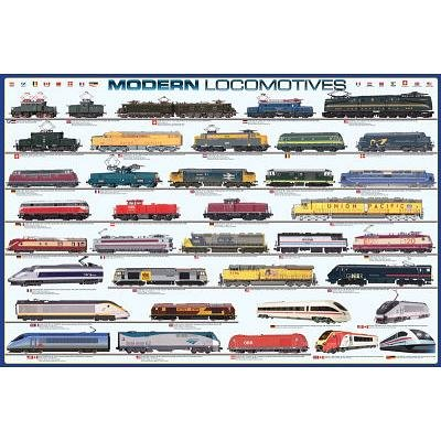 Modern Locomotives Educational Poster - 24X36 Custom Fit With Richandframous Black 36 Inch Poster Hangers