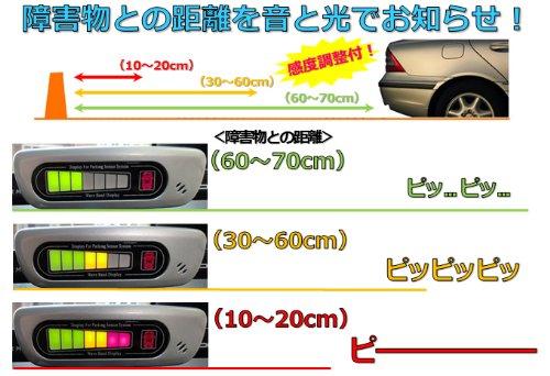 高性能パーキングセンサー(バックセンサー)外観変わらずバンパー穴あけ加工不要!車検対応OK、操作不要アシストバックセンサー【せまい日本仕様、数センチまで検知!新技術の超高性能商品】 距離表示&音でお知らせ