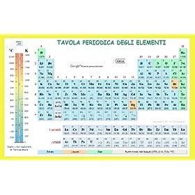 Tavola periodica degli elementi ebook james conti amazon - Tavola periodica in inglese ...