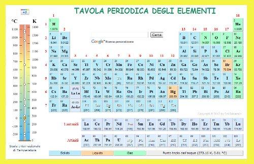 Comparamus complete passion - Tavola periodica degli elementi ...