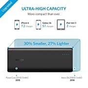 [Most Compact 20000mAh Portable Charger] Anker PowerCore 20100 - Ultra High Capacity Power Bank with Most Powerful 4.8A Output, PowerIQ Technology for iPhone, iPad and Samsung Galaxy and More (Black)
