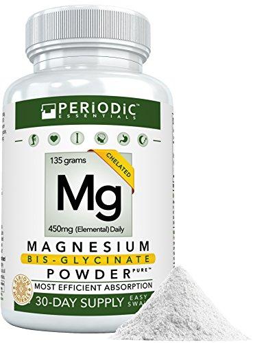 Magnesium powder for sale