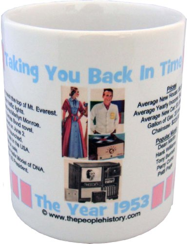1953 Coffee Mug (Pink) Featuring -1953 Year In History