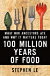 99 Million Years Of Food