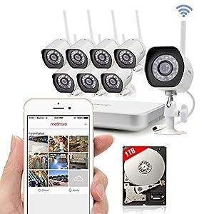 Zmodo 8CH NVR Wireless 720p HD Smart Security Camera System 1TB Hard Drive