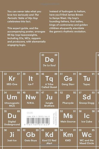The Periodic Table Of Hip Hop