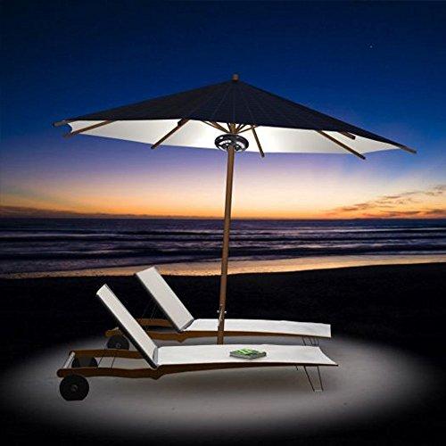 patio umbrella light hotor wireless 24 led umbrella lights. Black Bedroom Furniture Sets. Home Design Ideas