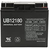Universal Power Group Replacement 12V 18AH For LC-RD1217P LC-XD1217PG Panasonic Battery 12V 17AH