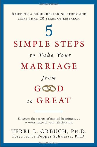 What Does It Take to Make a Marriage and Business Partnership Work?
