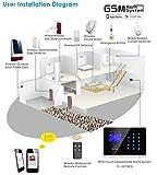 Eray Funk-Alarmanlagen-System M2FX GSM SET-B inkl. umfangreichem Zubehör -