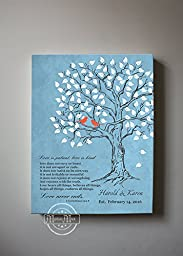 MuralMax - Personalized Family Tree & Lovebirds, Stretched Canvas Wall Art, Make Your Wedding & Anniversary Gifts Memorable, Unique Decor, Color Blue # 1 - 30-DAY Money Back Guarantee - Size - 8x10