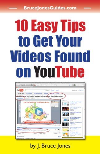 10 Easy Tips to Get Your Videos Found on YouTube