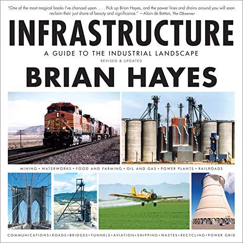 Buy Infrastructure Now!