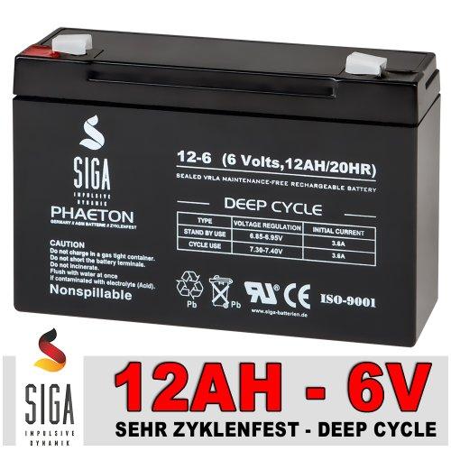 Batterien Seite 3