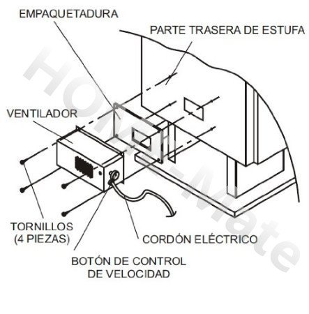 Fisher Stove Parts Diagram also Buck Stove Thermostat Wiring Diagram additionally Ewrazphoto Nylon Sling Protector in addition Product detail besides 479006 Entire House Heated Wood Stove. on wood stove blower