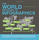 The World Reduced to Infographics: From Hollywood