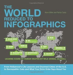 The World Reduced to Infographics: From Hollywood's Life Lessons and Doomed Cities of the U.S. to Sociopathic Cats and What Your Drink Order Says abou