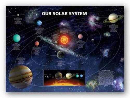 Our Solar System 24