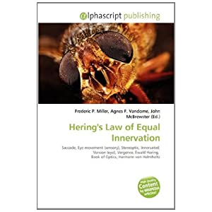Herings Law Of Equal Innervation | RM.