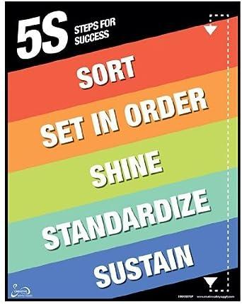 """5S Pasos aviso: 22 """"x28"""" de fácil lectura: Amazon.com: Industrial"""