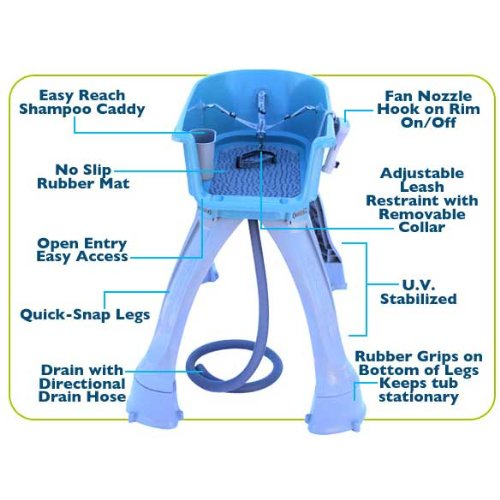 Booster Bath New Booster Bath Kit for Dogs, Mini
