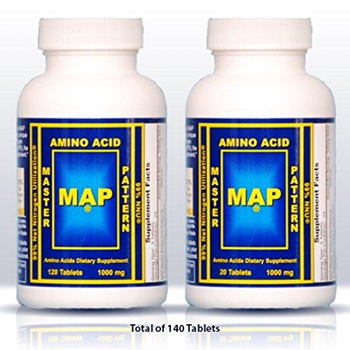 Влияет ли аминокислоты на потенцию