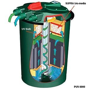 Fish mate 6000puv pressurized uv bio pond filter qas 8 for Uv pond filters for sale