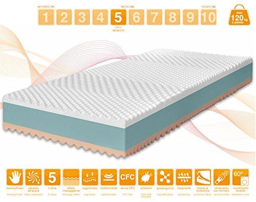 Materasso Singolo Memory 80x190 alto 22 cm Rainbow 3 Strati RELAX onda effetto massaggio Ergonomico Rivestimento sfoderabile ALOE VERA Antiacaro Traspirante - 100% Made in Italy - MARCAPIUMA