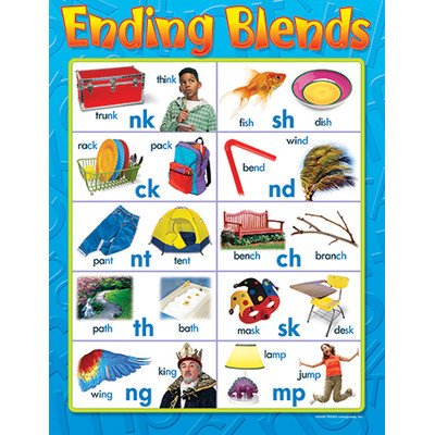 Learning Ending Blends Chart [Set of 3] (Ending Blends Chart compare prices)