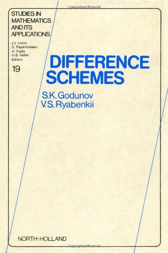 Difference schemes: An introduction to the underlying theory