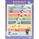 Scales Kodaly Music Educational Wall ChartPoster in laminated paper A1 850mm x 594mm