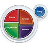 Nasco WA29164 MyPlate, All Ages